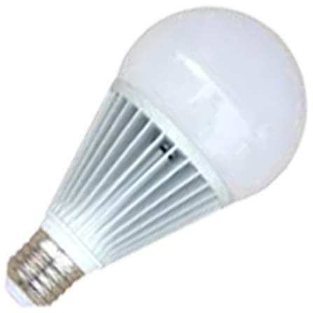 What Are LED Lamps? Led Lamp